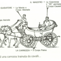 Metafora Carrozza Gurdjieff